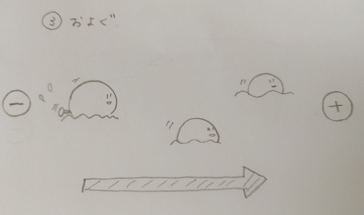 f:id:simuramiori:20200411160007j:plain