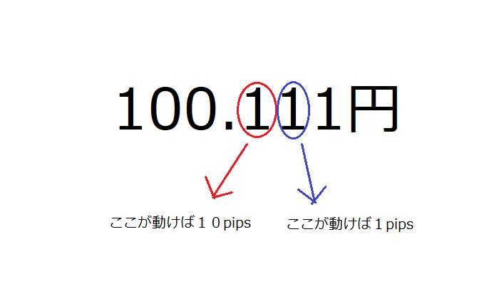 f:id:sin-a8:20180818111700p:plain