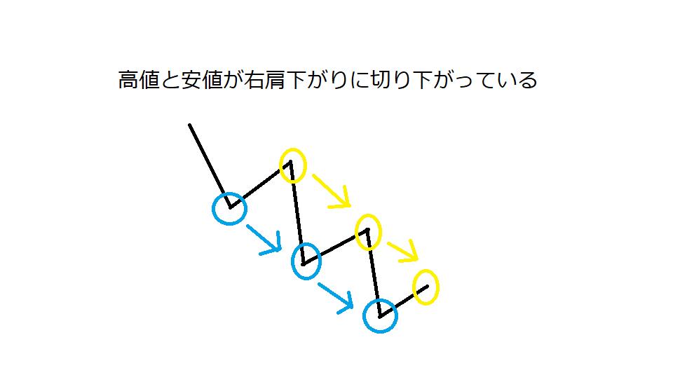f:id:sin-a8:20181022101619p:plain