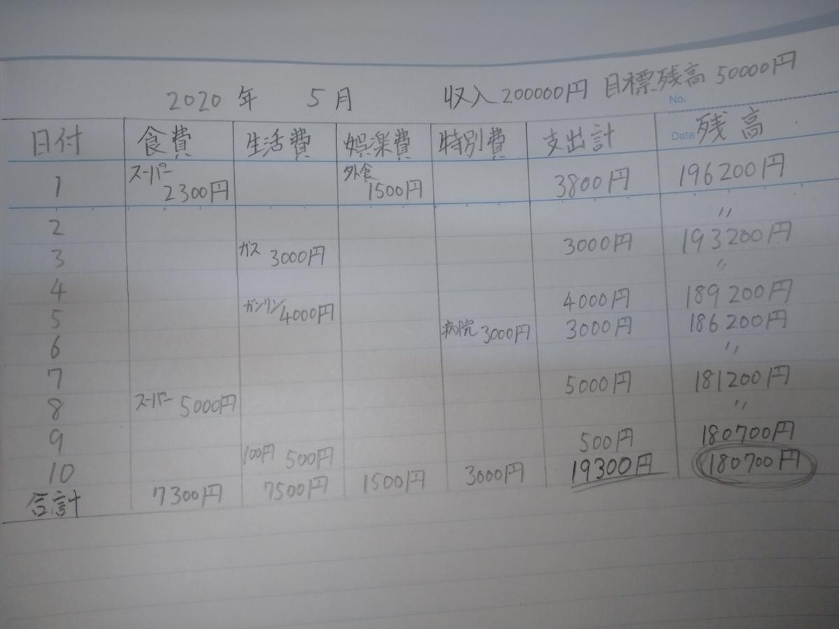f:id:sin-a8:20200203223216j:plain