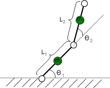 の 方程式 ラグランジュ 運動