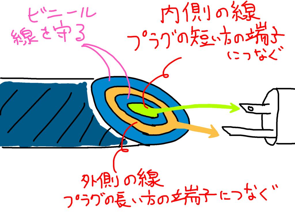 f:id:sinajirou:20170618030224p:plain