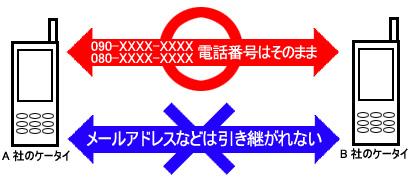f:id:sinberu:20161227222037j:plain