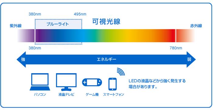 f:id:sinberu:20170202182747p:plain