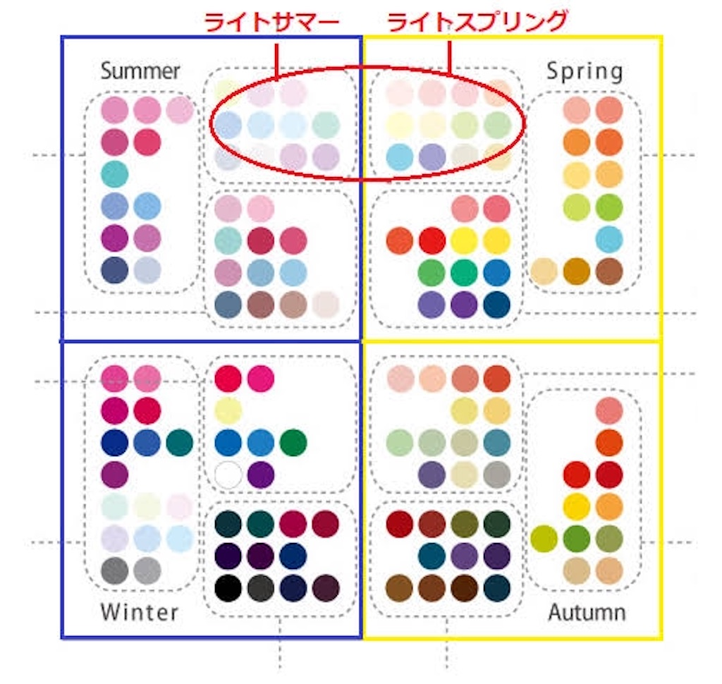 f:id:sindemootaku:20200612194505j:image