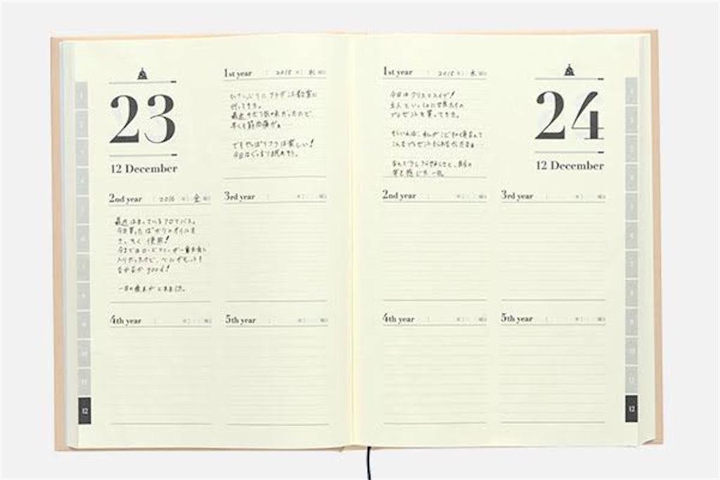 f:id:sindemootaku:20201215212910j:image