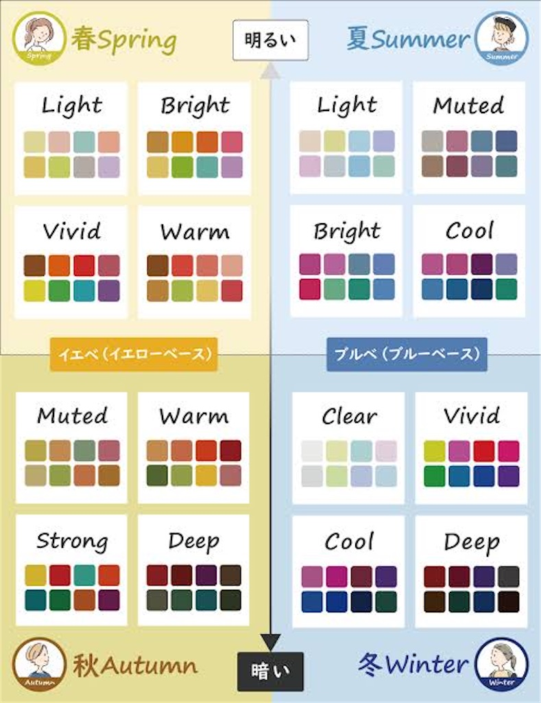 f:id:sindemootaku:20210115185427j:image