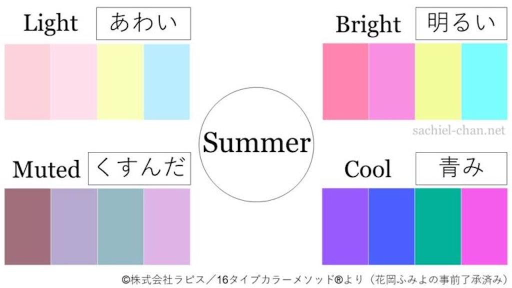 f:id:sindemootaku:20210115185957j:image
