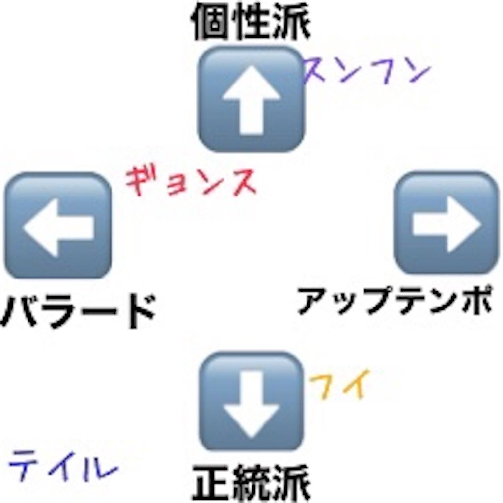 f:id:sindemootaku:20210321160606j:image