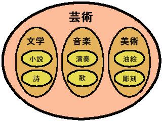 f:id:sinden:20080707221941j:image