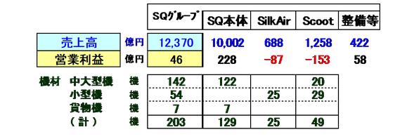 f:id:singaporefire:20201126223220p:plain