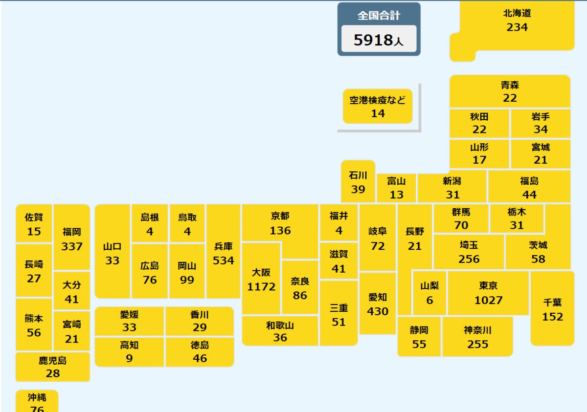 f:id:singekisoun:20210430102910p:plain