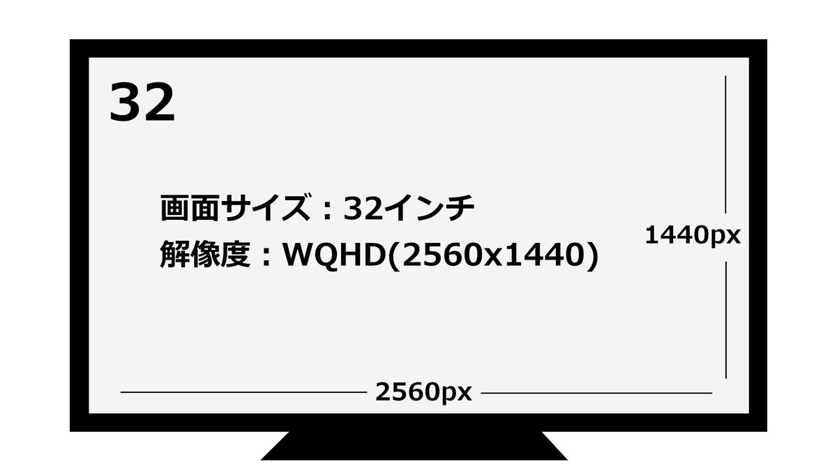 WQHD 32インチ