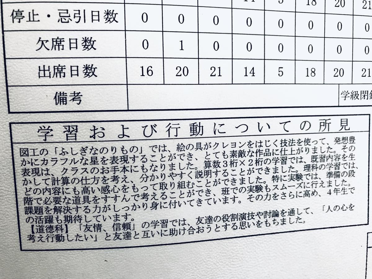 f:id:single-father-ajitama:20190326153609j:plain