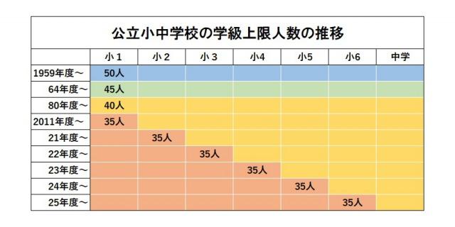 f:id:sinia-yakudati:20210208115045j:plain