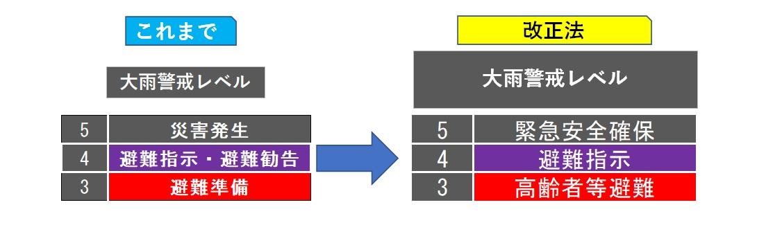 f:id:sinia-yakudati:20210521091001j:plain