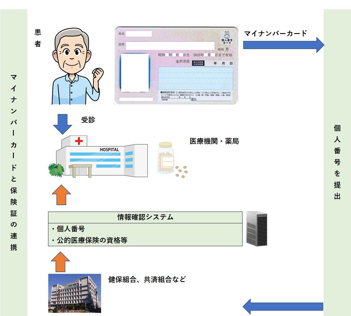 f:id:sinia-yakudati:20210622231914j:plain