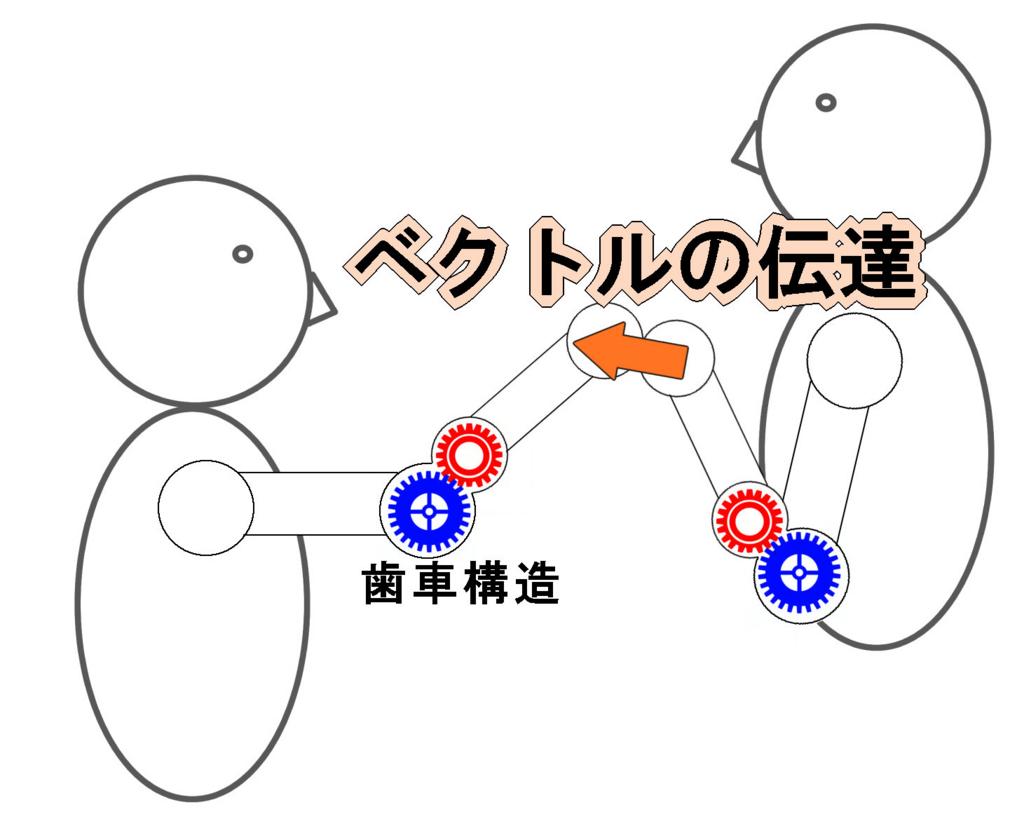 f:id:sinka-body:20170903130326j:plain