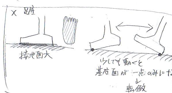 f:id:sinka-body:20180531132320j:plain
