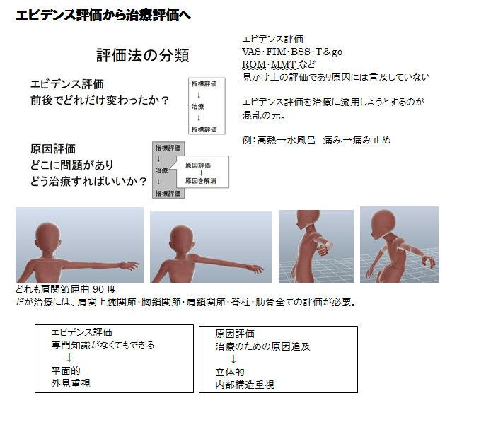 f:id:sinka-body:20180604204457j:plain