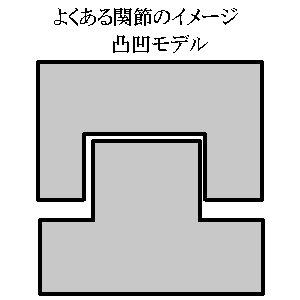 f:id:sinka-body:20200131182055j:plain
