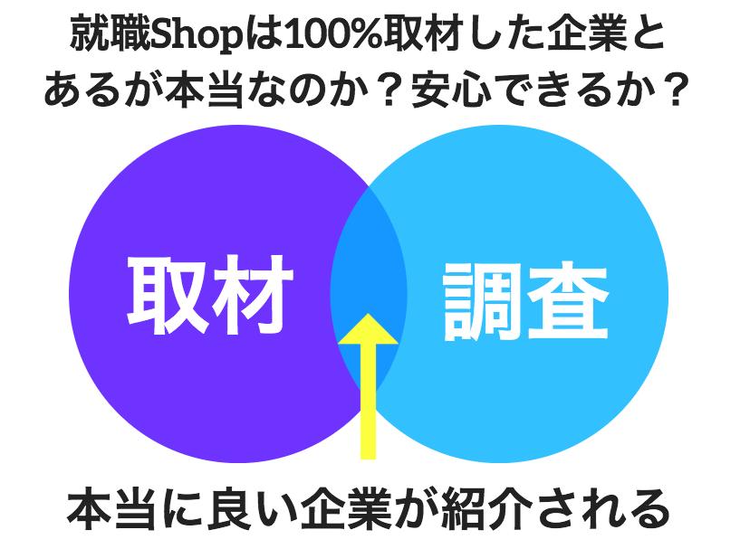 f:id:sinmai-sinmai:20180628061541p:plain