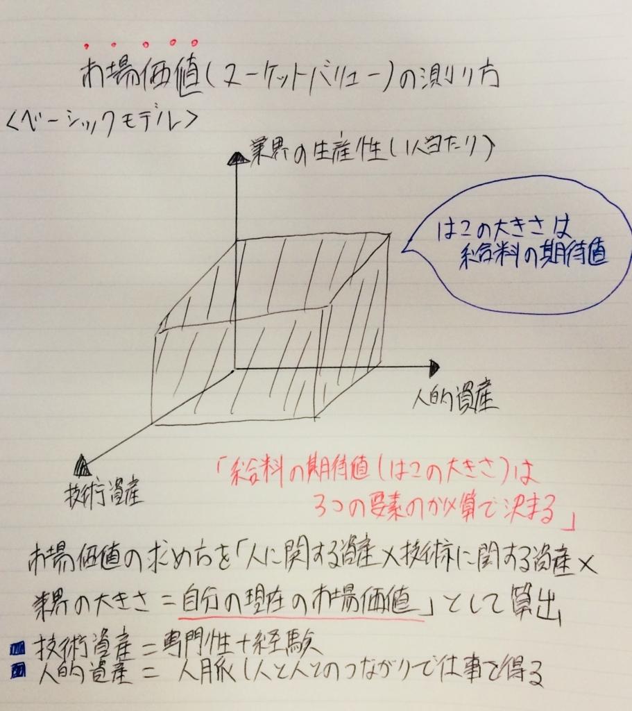f:id:sinmai-sinmai:20180702113838j:plain