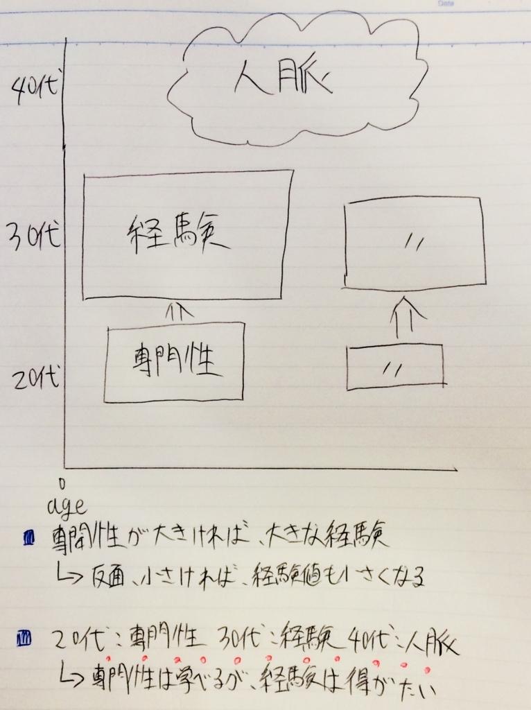 f:id:sinmai-sinmai:20180702114917j:plain