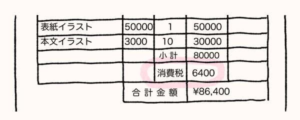 源泉徴収の計算 消費税
