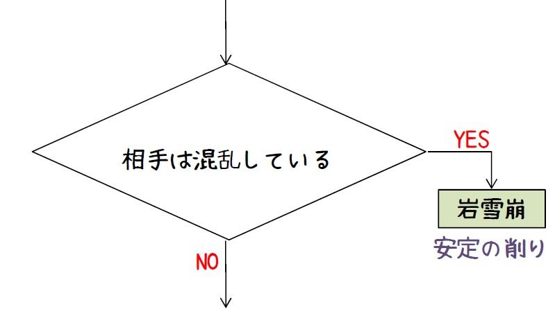 f:id:sinobu2000:20210130224511j:plain