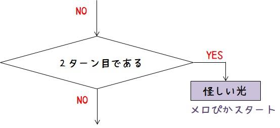 f:id:sinobu2000:20210502162353j:plain