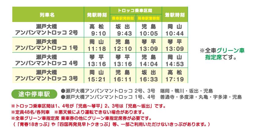 f:id:sinpapa-yusuke:20180919161356p:plain