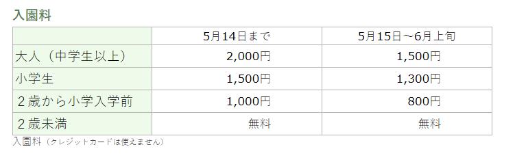 f:id:sinpapa-yusuke:20190915164902p:plain