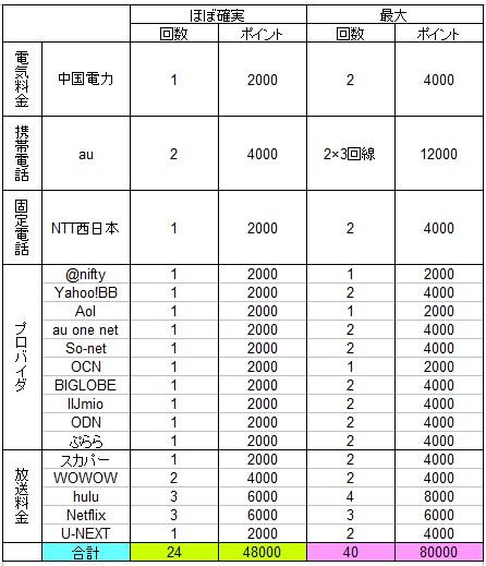 f:id:sinrons:20160602150350j:plain