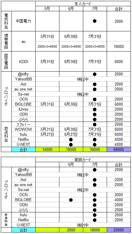 f:id:sinrons:20160611205054j:plain