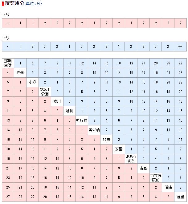 f:id:sinrons:20170201121223p:plain