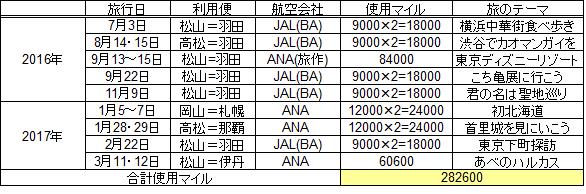 f:id:sinrons:20170308232420p:plain