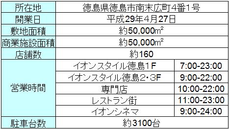f:id:sinrons:20170612124537p:plain