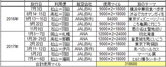f:id:sinrons:20170621165812p:plain