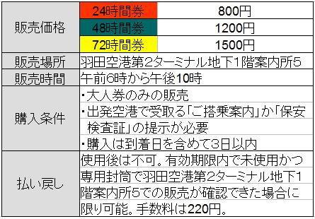 f:id:sinrons:20170622134902p:plain