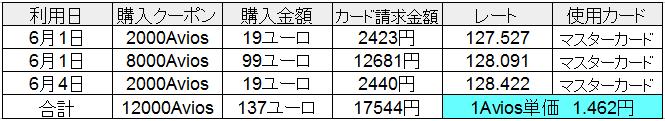 f:id:sinrons:20170627212030p:plain