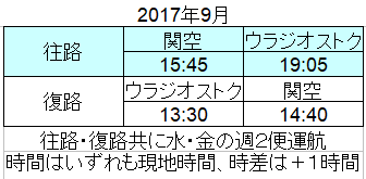 f:id:sinrons:20170829211942p:plain