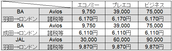 f:id:sinrons:20171201211520p:plain