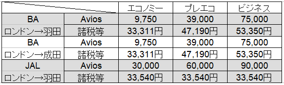 f:id:sinrons:20171201211614p:plain