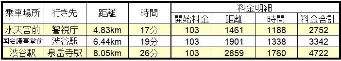 f:id:sinrons:20181223154125p:plain
