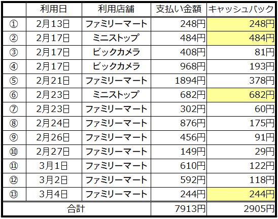 f:id:sinrons:20190304125049p:plain