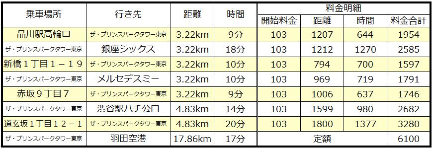 f:id:sinrons:20190305233341p:plain