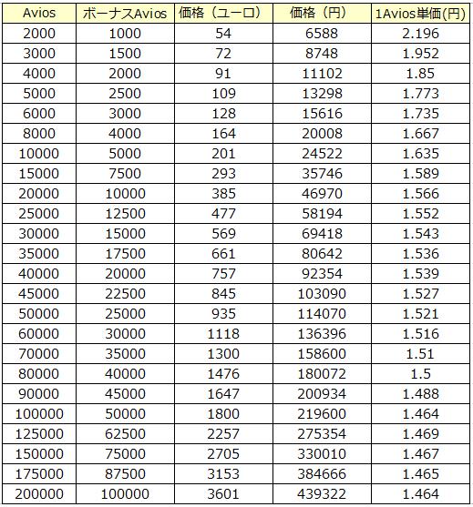 f:id:sinrons:20200218210014p:plain