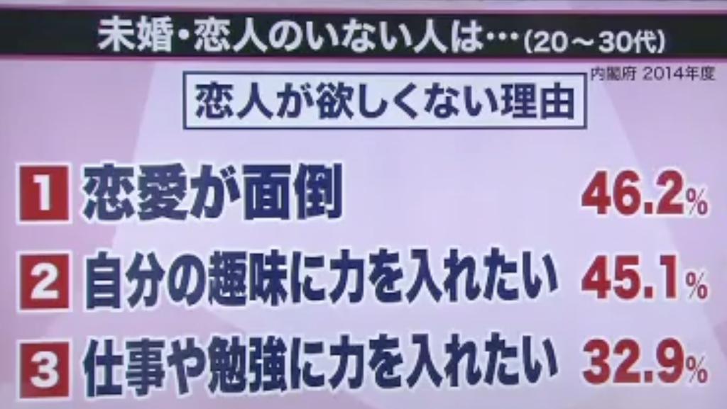 f:id:sinsekainokami48:20170617101553p:plain