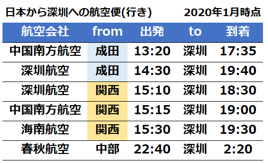 f:id:sinsenmatome:20200109182601p:plain